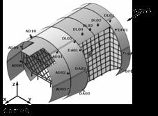 Cargo Net System